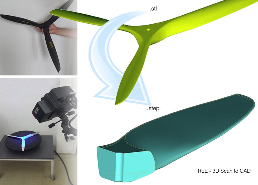 Blade, 3D scanning, 3D modeling, REE, reverse engineering, CAD, skeniranje, 3D